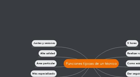 Mind Map: Funciones típicas de un técnico