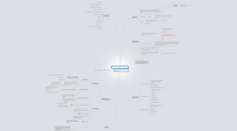 Mind Map: Obstructive sleep apnea