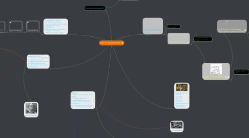 Mind Map: Fabrica de automóviles
