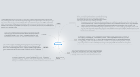 Mind Map: Media Sectors