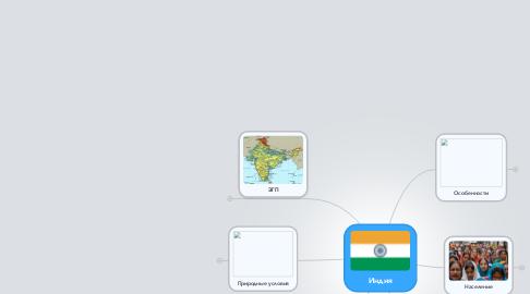 Mind Map: Индия
