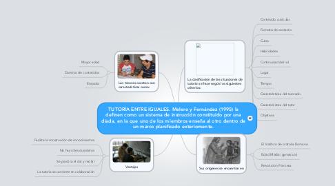 Mind Map: TUTORÍA ENTRE IGUALES. Melero y Fernández (1995) la definen como un sistema de instrucción constituido por una diada, en la que uno de los miembros enseña al otro dentro de un marco planificado exteriomente.