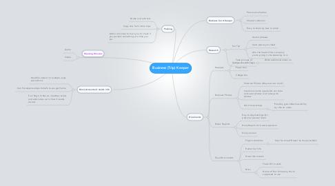 Mind Map: Business (Trip) Keeper