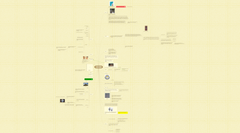 Mind Map: Plato Packet