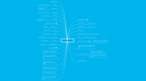 Mind Map: Dave's Mind Map