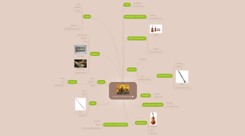 Mind Map: Carnival of the Animals