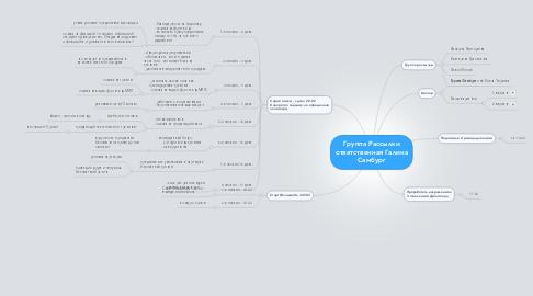 Mind Map: Группа Рассылки ответственная Галина Самбург