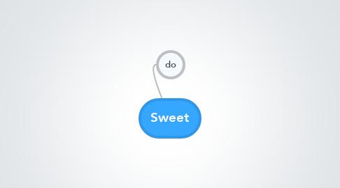 Mind Map: Sweet