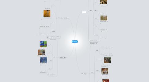 Mind Map: Modernism