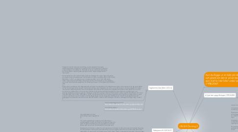 Mind Map: JIS/JIK Övning 2