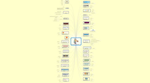 Mind Map: Free Amazon  Kindle Books