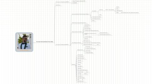 Mind Map: Chauncey Nartey