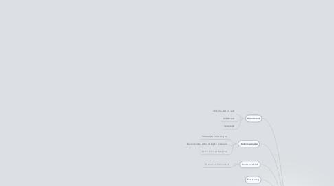 Mind Map: Vand