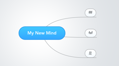 Mind Map: My New Mind