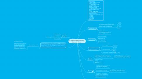 Mind Map: Desarrollo Humano y Tutoria; Desarrollo Motor.