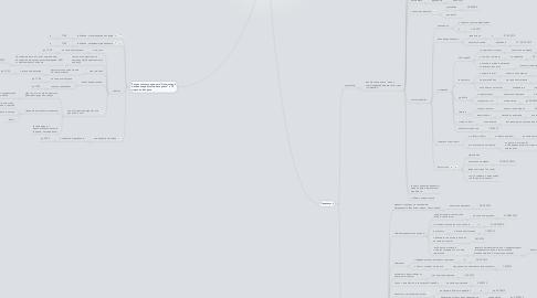 """Mind Map: Проект """"Как молодой мамочке заработать в интернете?"""""""