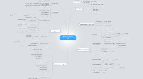 """Mind Map: Проект """"Как построить гармоничные отношения""""  (отсчет с 1.03)"""