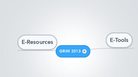 Mind Map: GRiM 2013