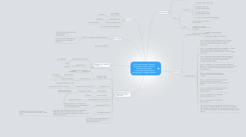 """Mind Map: Аттестационный проект  Создание электронного обучающего курса  """"Стильные украшения и аксессуары своими руками"""""""