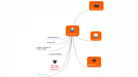 Mind Map: Learning 3.0