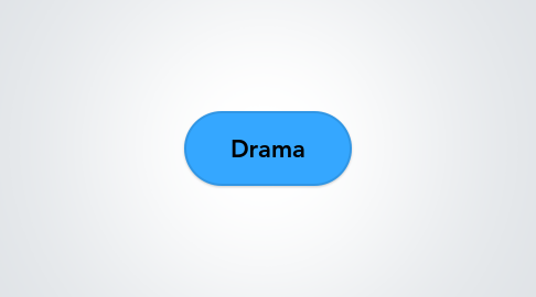 Mind Map: Drama