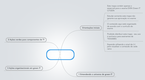 Mind Map: Escopo exame Green IT Citizen