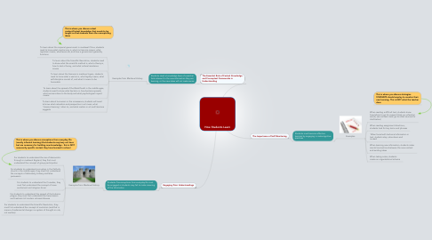 Mind Map: How Students Learn