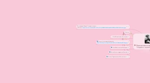 Mind Map: Формирование характера  Юрия Гагарина   в школьные годы.