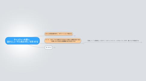Mind Map: タイムラインを使い、 自分らしい「ヤル気のタネ」を見つける