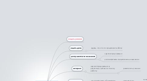 Mind Map: поиск  работы