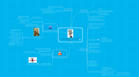 Mind Map: Innaitist Perspective: It's all in your mind!