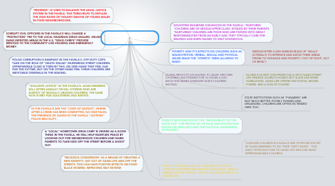 Mind Map: LAUGHTER OUT OF PLACE CHAPTERS 4,5