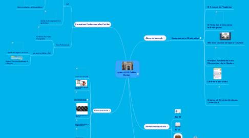 Mind Map: Lycée et CFA Publics Dorian