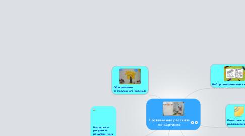 Mind Map: Составление рассказа по картинке