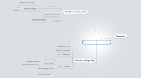 Mind Map: Claim: Life Without God is Absurd
