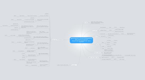 "Mind Map: ФРОНТ-ЕНД (Школа КОНТЕНТ-МЕНЕДЖМЕНТА)Книга ""Контент-менеджер вИнтернет-проекте"" Координатор - ИринаАникеева"