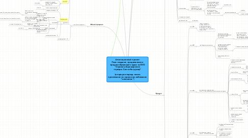 """Mind Map: Аттестационный проект: План создания, продвижения и продаж обучающего курса на DVD  """"Стрижка йоркширского терьера. Сам себе грумер""""  (в первую очередь читать примечание по стрелке во избежание """"непоняток"""")"""
