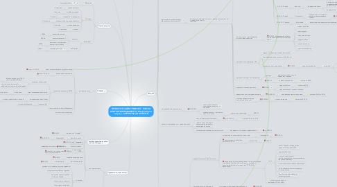 "Mind Map: ПРОЕКТ ОН-ЛАЙН ТРЕНИНГА ""ШКОЛАКОНТЕНТ-МЕНЕДЖМЕНТА"" Менеджер позапуску - БОРИСОВА АНАСТАСИЯ"