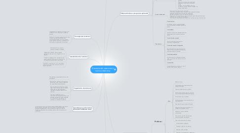 Mind Map: El estudio de casos como técnica didáctica