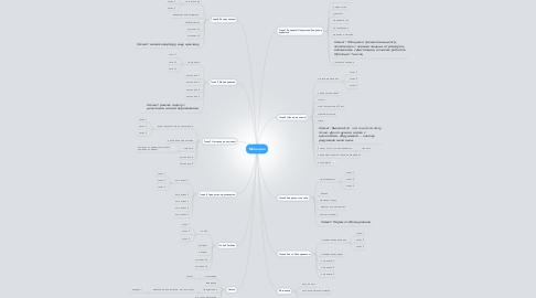 Mind Map: Моя книга