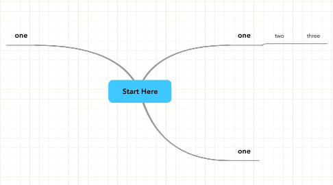 Mind Map: Start Here