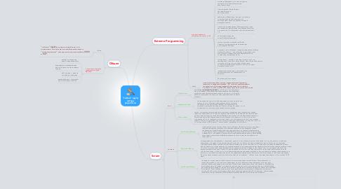 "Mind Map: ""Гибкие"" (agile) методы разработки"