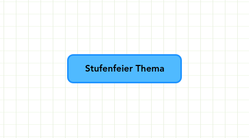 Mind Map: Stufenfeier Thema