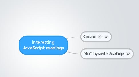 Mind Map: Interesting JavaScript readings