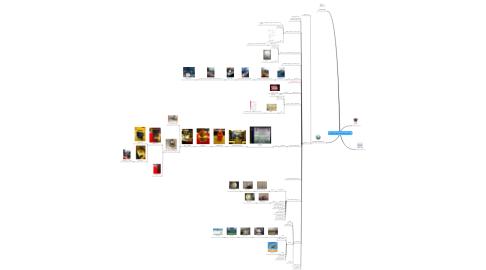 Mind Map: توثيق أعمال الدكتور عبدالله محمد عبدالكريم المطوع