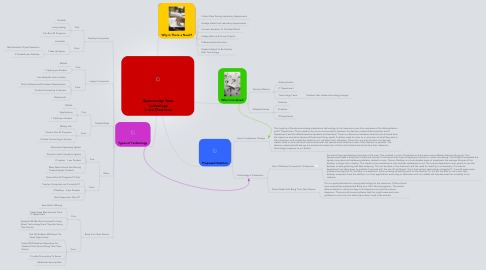 Mind Map: Opportunity: New Technology  in the Classroom