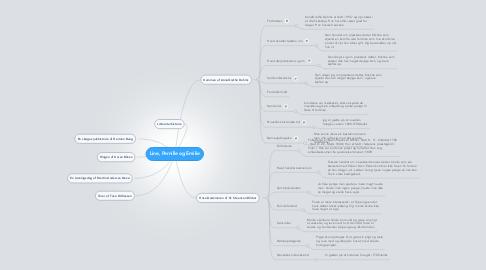 Mind Map: Line, Pernille og Emilie