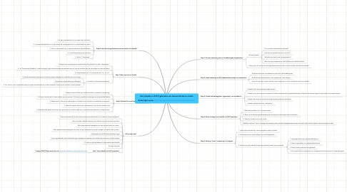 Mind Map: Hoe LinkedIn nu ECHT gebruiken om nieuwe klanten te vinden  Gratis light versie: http://www.hoe-linkedin-nu-echt-gebruiken.com