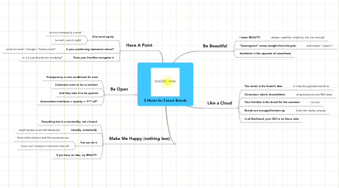 Mind Map: 5 Musts for Future Brands