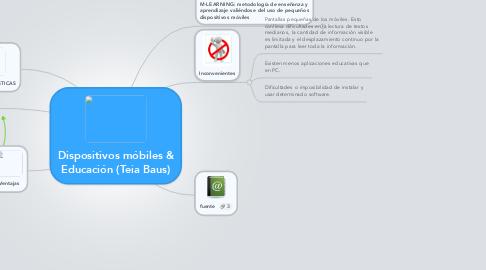 Mind Map: Dispositivos móbiles & Educación (Teia Baus)